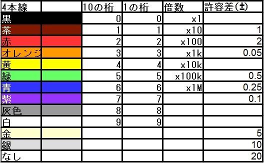 colorcode4.jpg